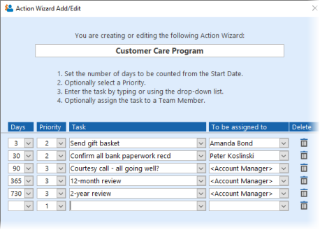 Customer Care Program action list